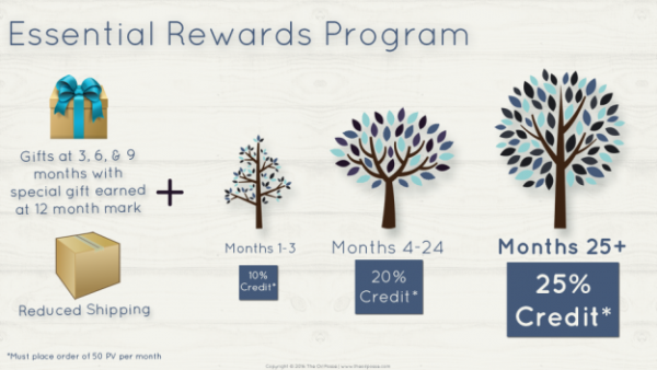 updated-essential-rewards