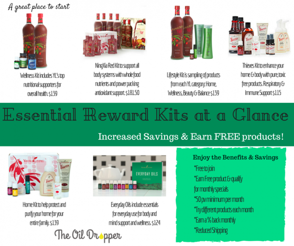 Essential Reward Kits at a Glance The Oil Dropper