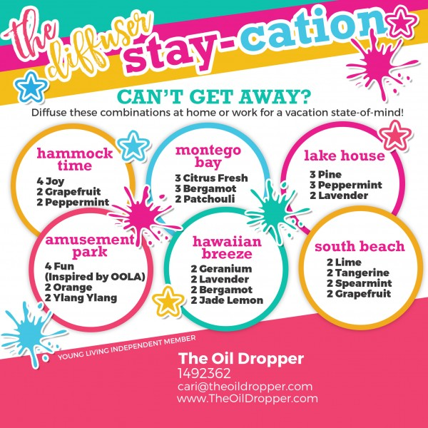 Diffuser-Stay-cation-blends-the-oil-dropper