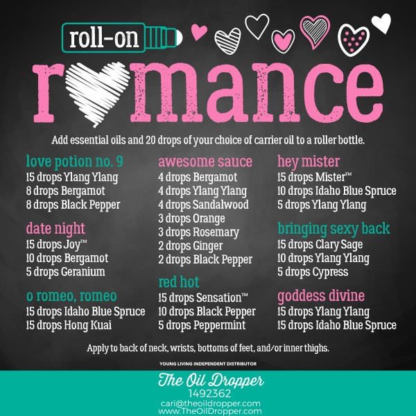 Roll-on-Romance-The-Oil-Dropper